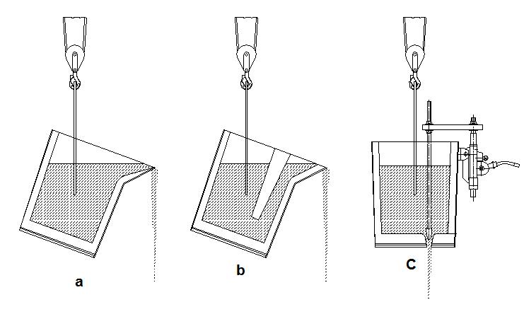 انواع پاتيل a – سر ريز b – تي پات C – كف ريز استوپري
