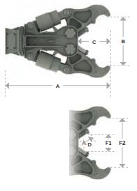 قیچی هیدرولیک بیل مکانیکی